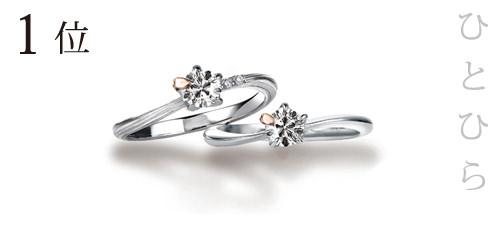 130301_木目金の結婚指輪002.jpg