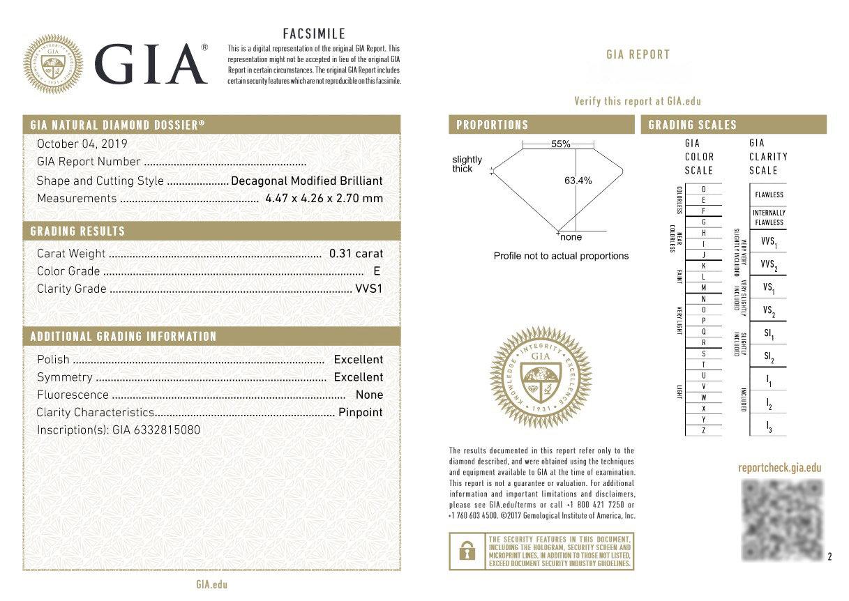GIA (Gemology Institute of America) grading report