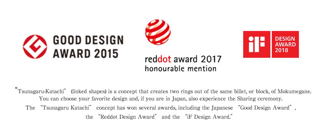 gooddesignandreddot