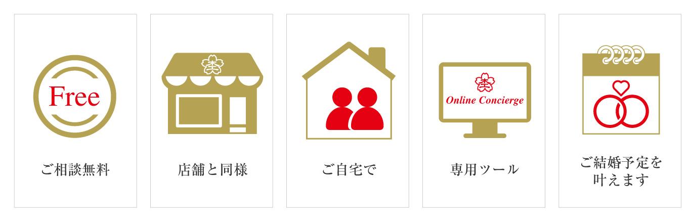 5つのメリットPC