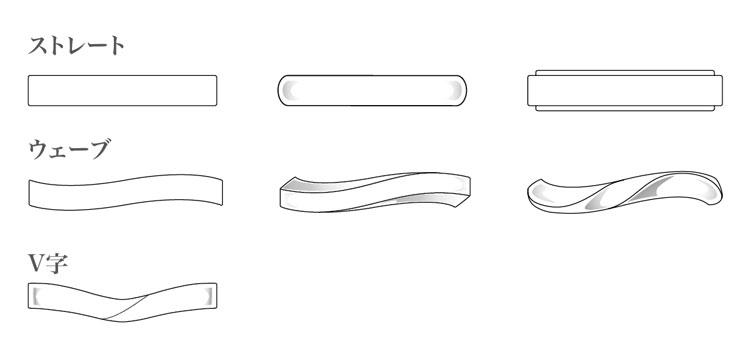 結婚指輪(マリッジリング)のデザイン形状