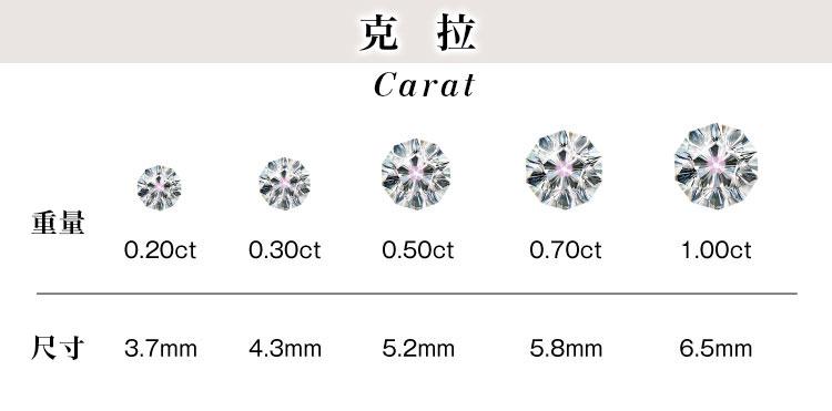 SAKURA DIAMOND Carat