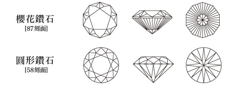 SAKURA DIAMOND